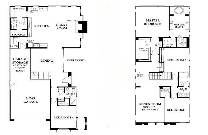 The Sales Process Part 2 Selecting The Floor Plan North County
